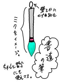 ▲投稿されたアイデア・イラスト原画