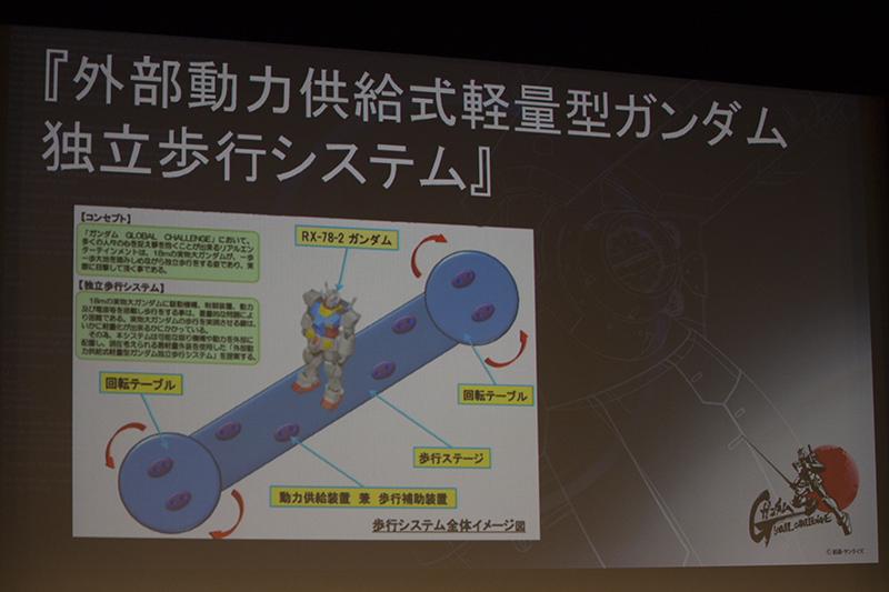 ▲木原 由光 氏は「外部電力供給式軽量型ガンダム独立歩行システム」を提案。