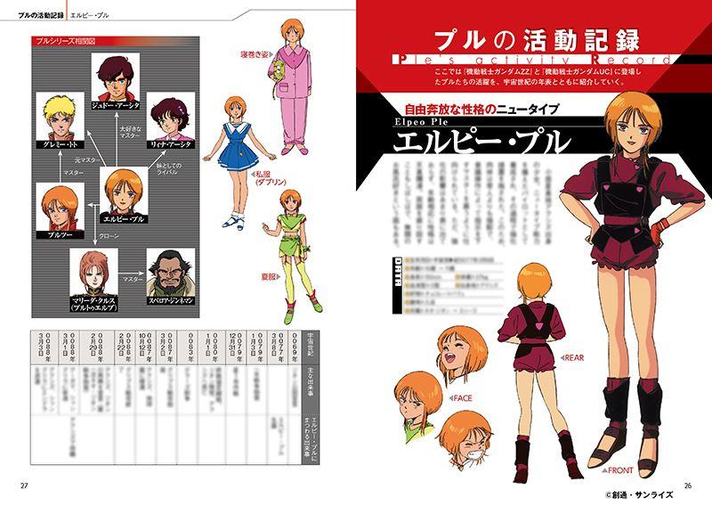 ▲『ZZ』『UC』解説は豊富な画像素材でかなりの充実ぶり。各キャラクターやメカニックの全登場話数を網羅。