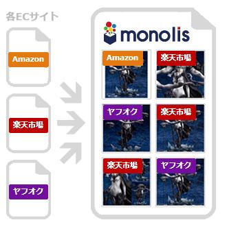 about-shop-info